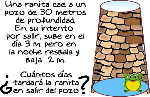 Acertijo 6_La Rana y el Pozo-2
